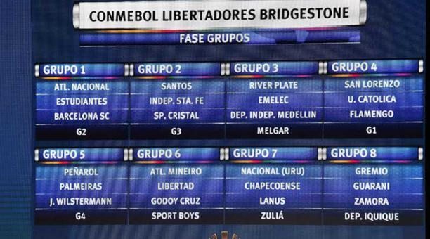 Los Clubes Ecuatorianos Ya Conocieron Su Calendario Para La Libertadores Bendito Fútbol